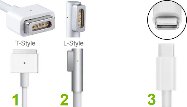 Different types of MacBook power connectors.