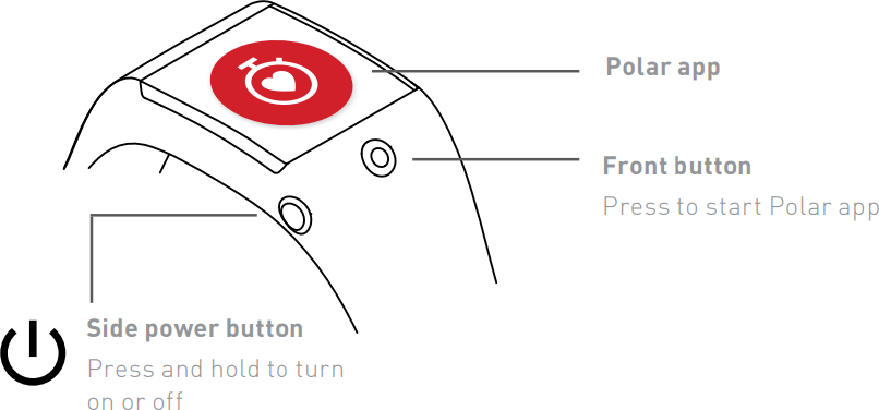 diagram of watch with buttons buttons labeled