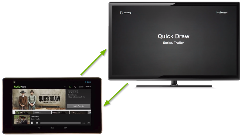 Tablet casting the show to a television screen. Illustration.