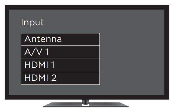 TV input selection.