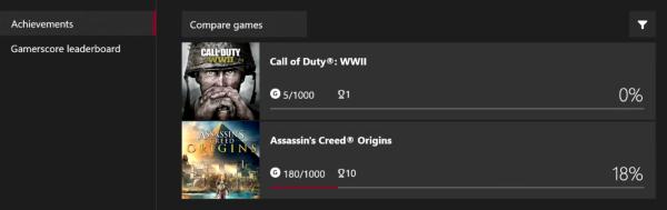 Achievements screen on Xbox One.