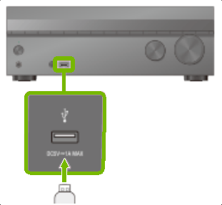 STRDH770 USB port. Illustration