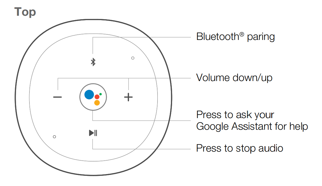 diagram showing buttons on top of speaker