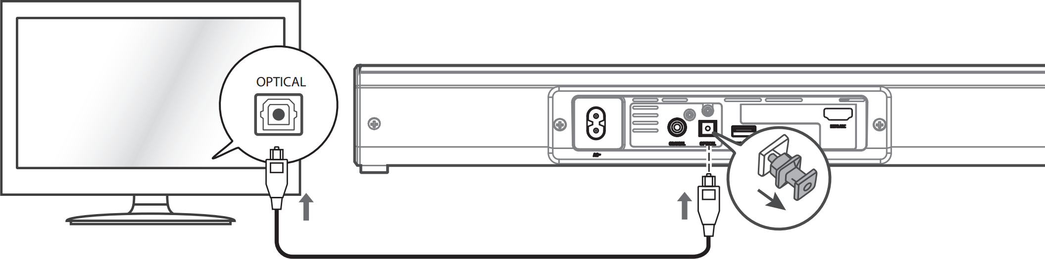 Diagram of connecting optical cable to television and soundbar