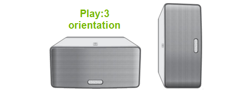 Possible position orientations for Sonos Play:3 speakers