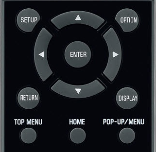 Navigation buttons on remote control.