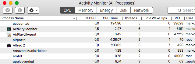 macOS activity monitor.