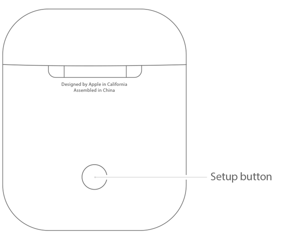 AirPods case with Setup button highlighted on side. Illustration.