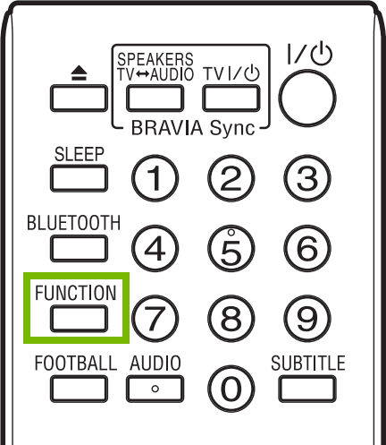 Function button highlighted on the remote.
