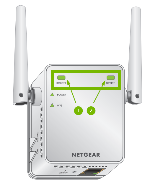 Router link and device link indicators
