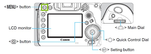 Diagram of camera with the menu button highlighted