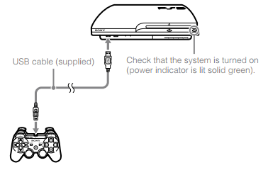 Illustration of controller connecting to PlayStation 3 via USB cable with callout stating to check that the system is turned on (power indicator is lit solid green)