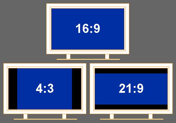 Display aspect ratio samples.