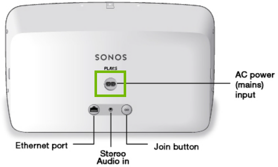 Back of speaker with power plug highlighted