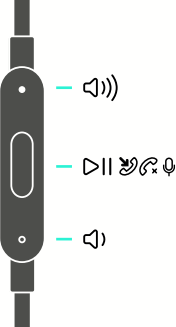 Diagram of RemoteTalk controls