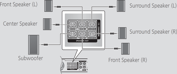 diagram of speaker connections