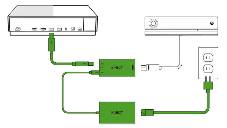 How Kinect is connected to console using the adapter.