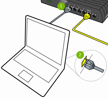 Computer connected to modem or router. Diagram.