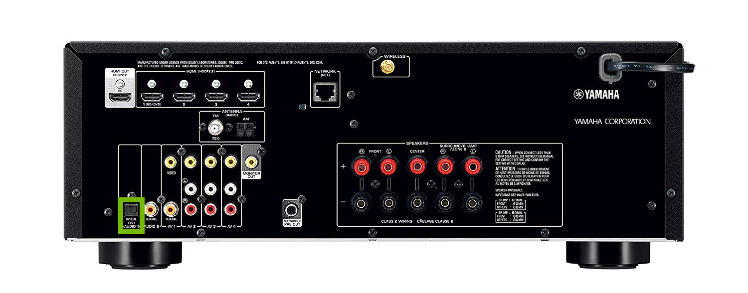 optical in port highlighted on back of receiver