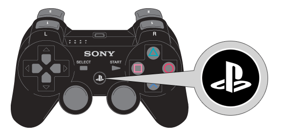 PS3 controller showing the pS logo button