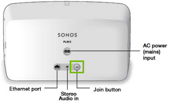 Back of speaker with join button highlighted