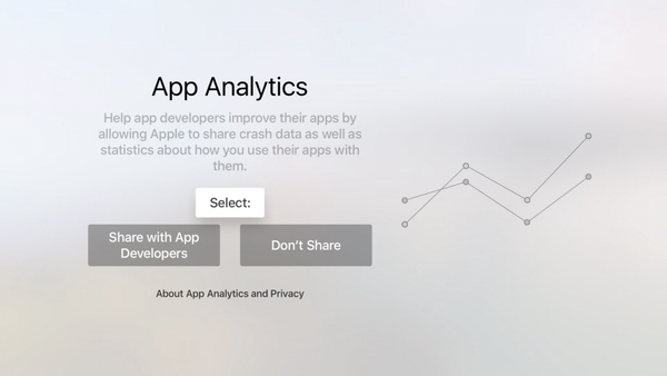 App Analytics sharing toggle during Apple TV setup.