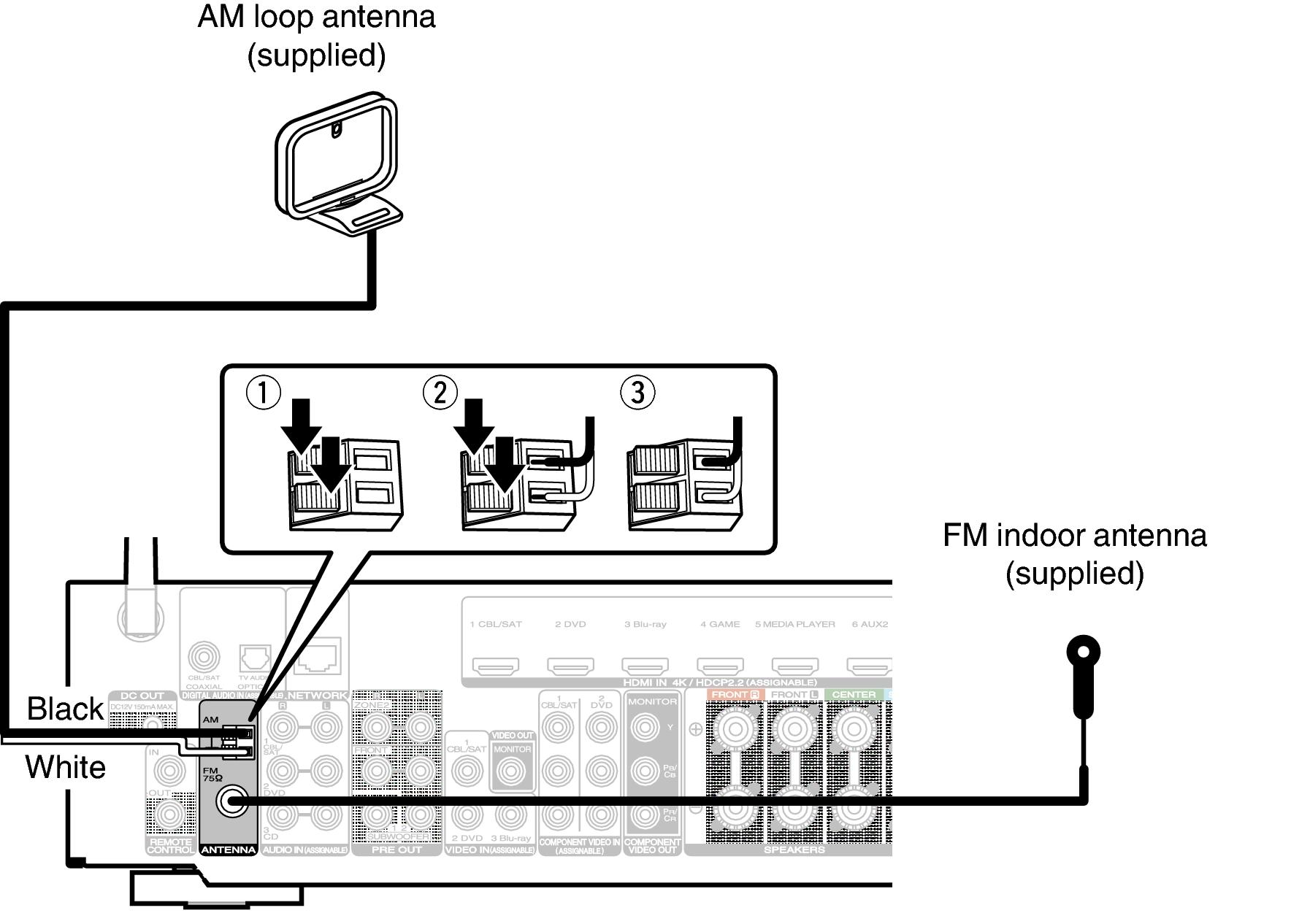 Antenna Connection Diagram