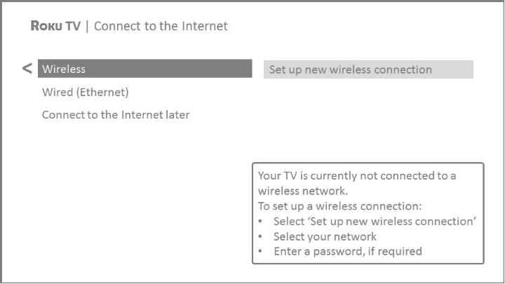 Internet connection method selection screen in Guided Setup