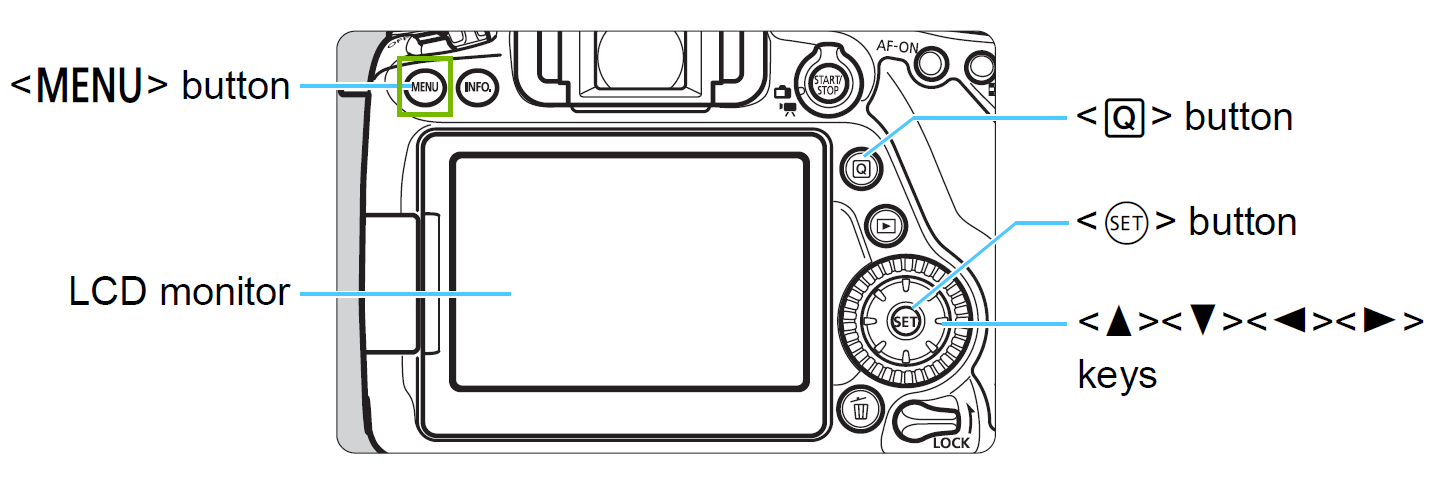 Diagram of camera with menu button highlighted