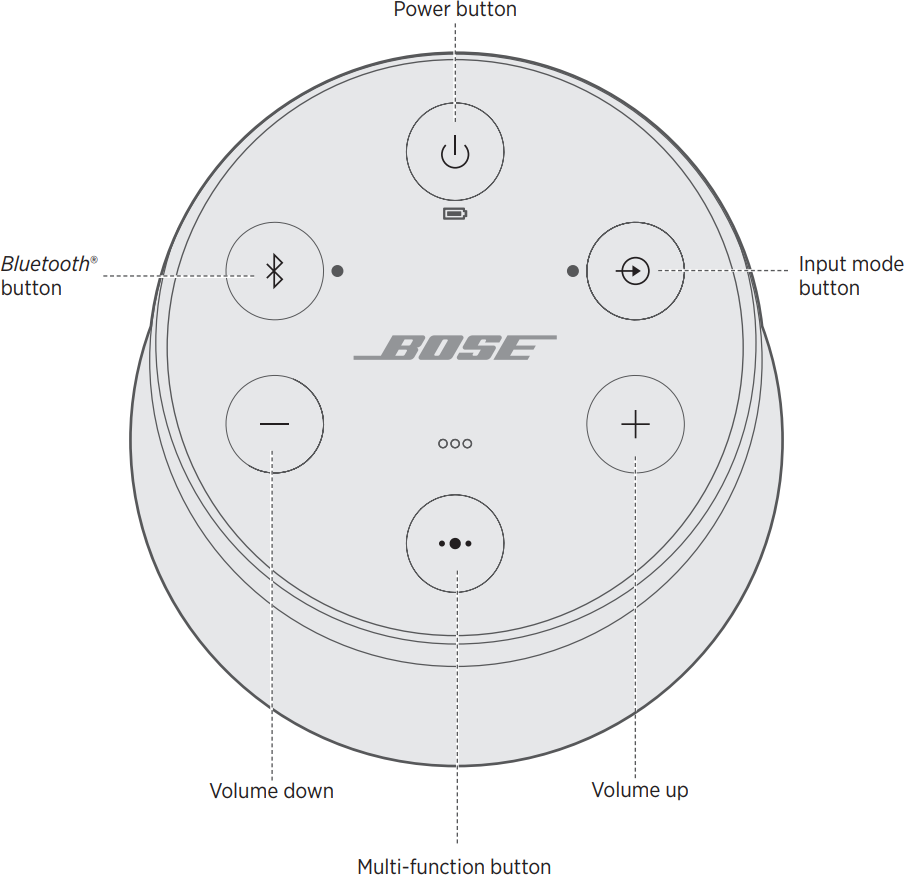 Diagram of speaker controls
