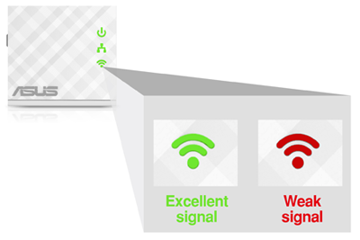 Wi-Fi light statuses for range extender.