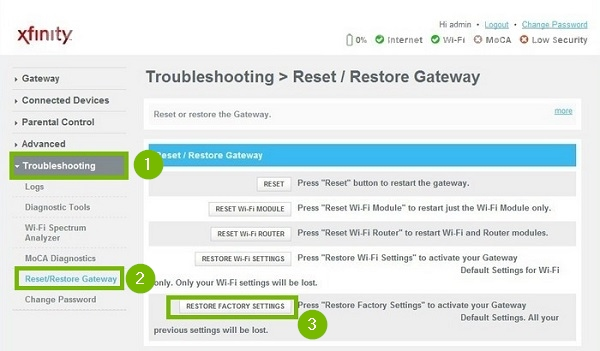 Xfinity menu with Troubleshooting, Reset/Restore Gateway. and Restore Factory Settings highlighted. Screenshot
