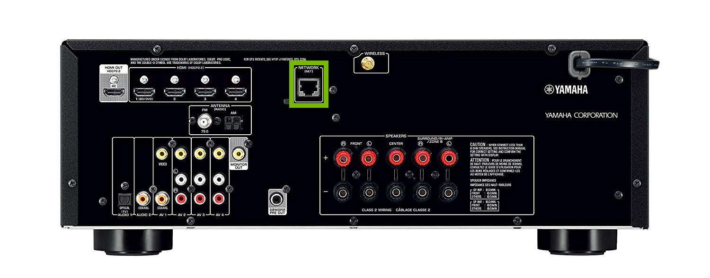 Ethernet port highlighted on back of receiver