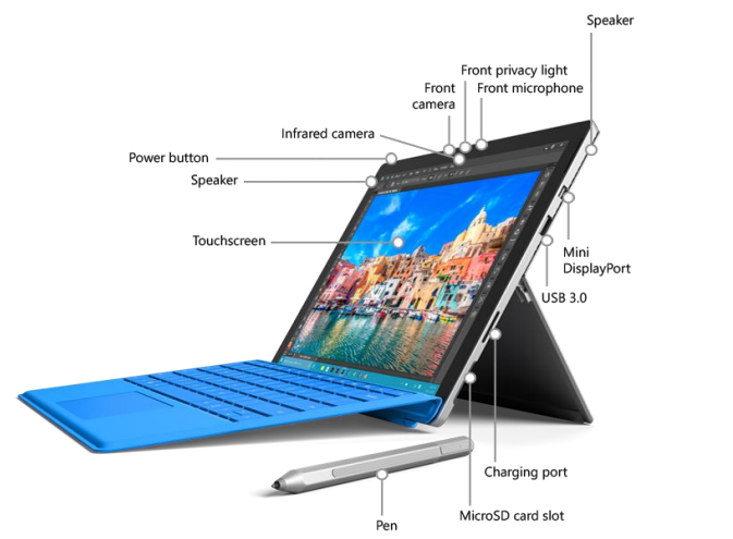 Surface Pro diagram