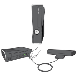Xbox and kinect being plugged in
