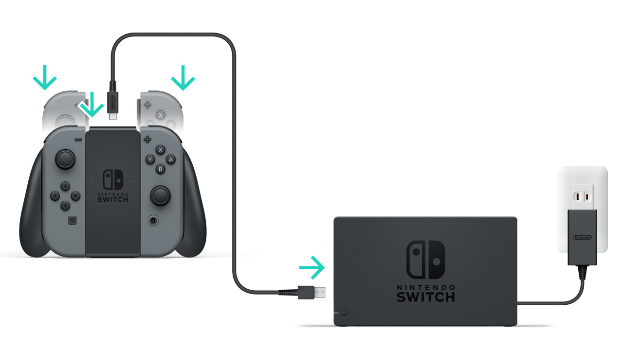 Nintendo Joy-Con shown connecting to Switch Dock and AC adapter
