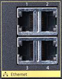 Modem Ethernet ports.