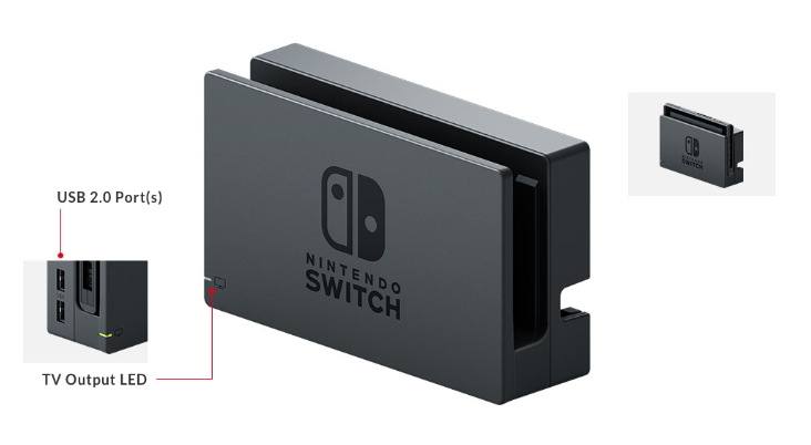 Nintendo switch dock showing close up of USB ports and TV Output LED