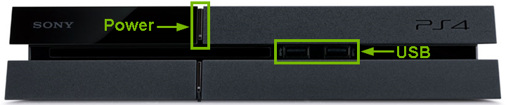 PS4 console with power button and USB ports highlighted.