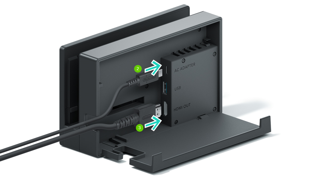 Nintendo Switch Dock with arrows pointing at the AC adapter and HDMI Out connectors