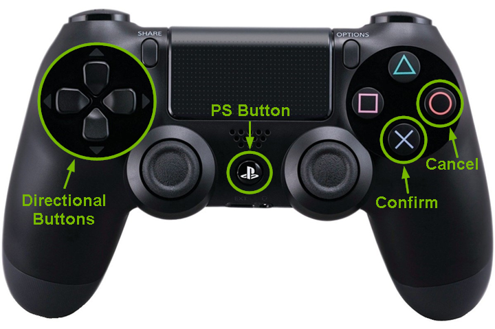 A ps4 controller showing the ps button, directional buttons, and confirm and cancel buttons