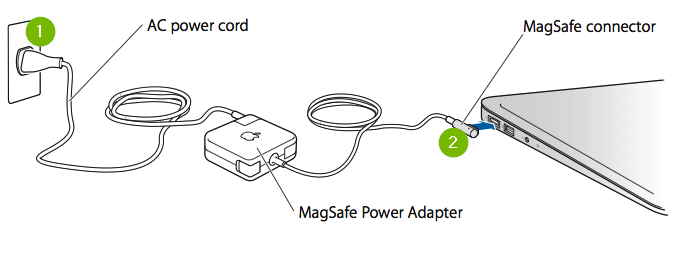 diagram of connecting power to laptop