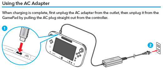 Nintendo wii u diagram showing the ac adapter being plugged in